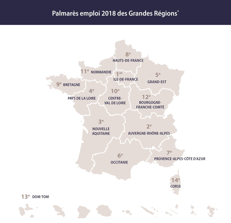 baromètre emploi 2018